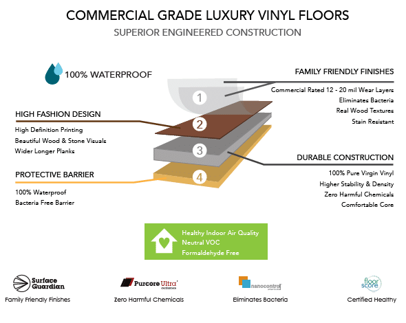 Hallmark Vinyl Flooring Is Exceptional Commercial Grade Luxury Floors
