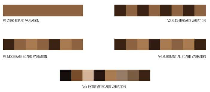 Variation Range v1-v4 color range