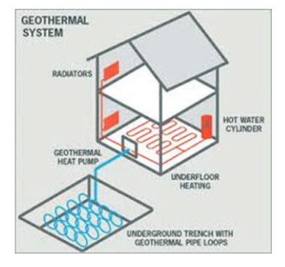 radiant floor heating education guide are geothermal heat pumps acceptable for radiant heat - Radiant Floor Heating