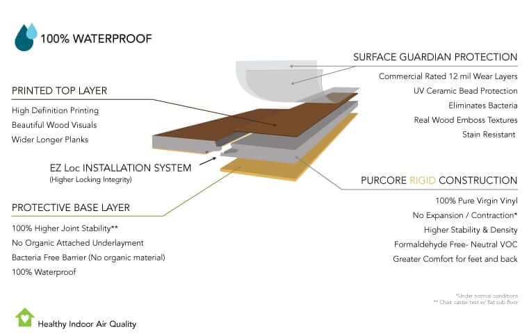 PVP Construction WEB image