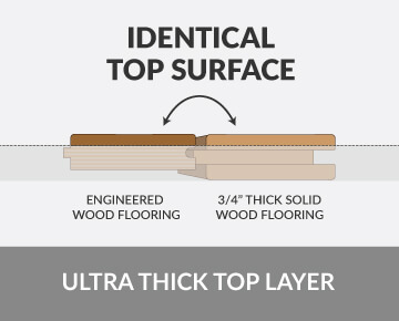 Ultra Thickness Top Engineered floors