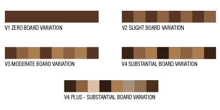 Variation Range v1-v4 color range for floors. This is guideline to show the color range from board to board.