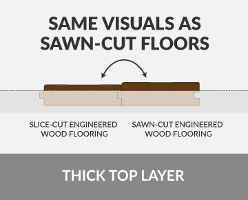 Hallmark Floors' sliced-cut engineered hardwood wear layer or top surface has the same grain pattern or visuals as sawn-cut floors.
